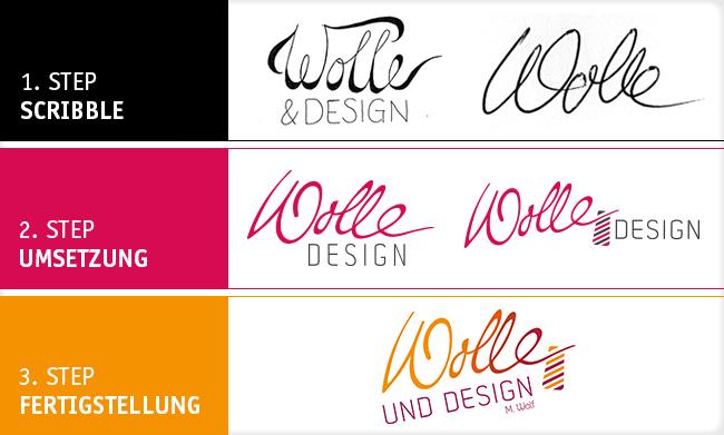 Logoentwicklung: Aus der Masse hervorstechen!